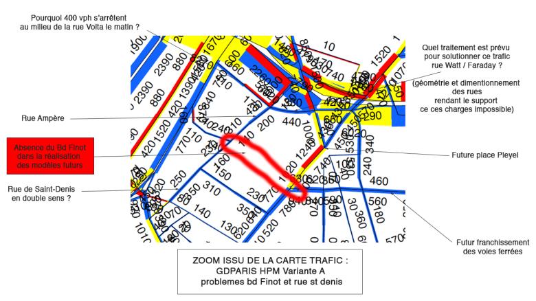 Figure 2. modèle de circulations des variantes biaisé par l'absence de la liaison bd Finot / Rue Ampère.