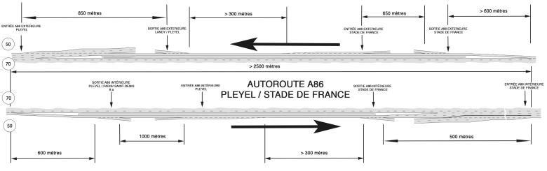 Tracé de la collectrice devant permettre les reconfigurations de voirie sur l'A86 entre Pleyel et Stade de France.